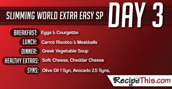 My Slimming World Extra Easy SP Diary Week 2