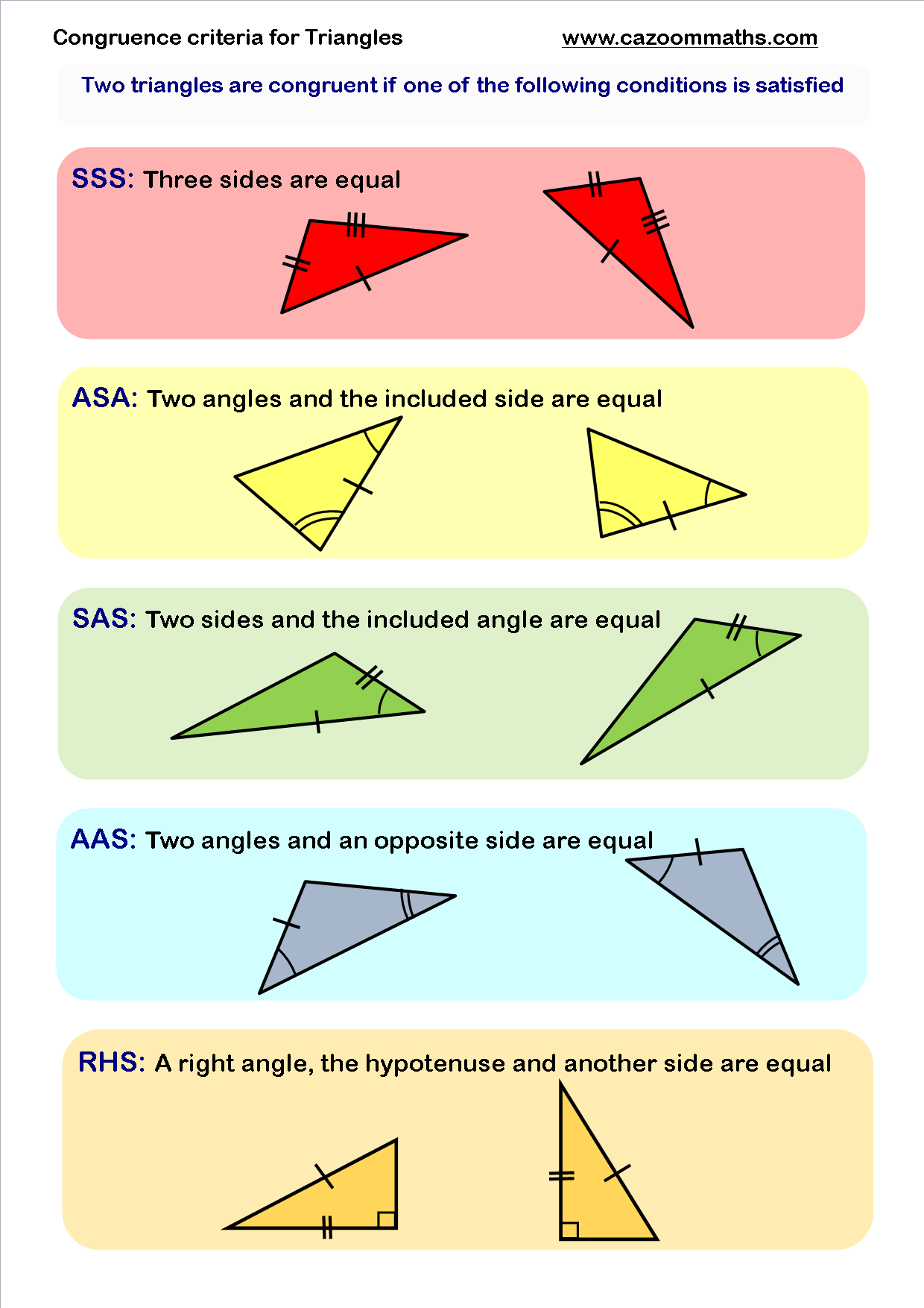 Congruence Criteria For Triangles With Images