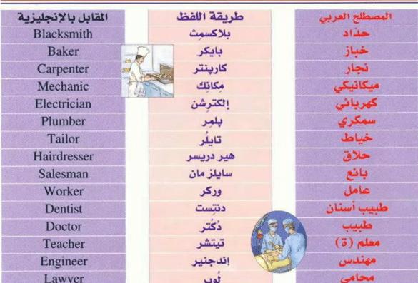 اختصار اسماء الدول العربية بالانجليزي بحث Google Dentist Doctor Dentist Electrician