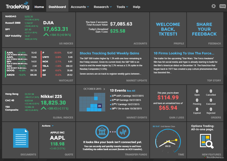 5 Top Online Stock Brokers