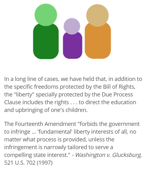 57706aa86 Parents have a fundamental right to direct the education and ...