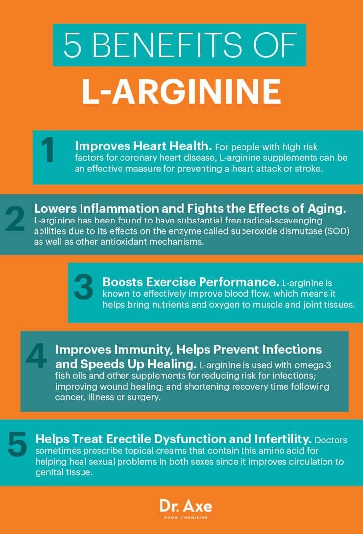 L-arginine nitric oxide sexual health