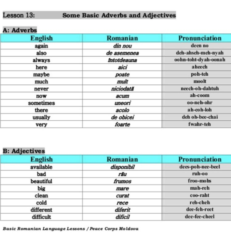 Romanian Adjectives Adverbs Romanian Language Language Works