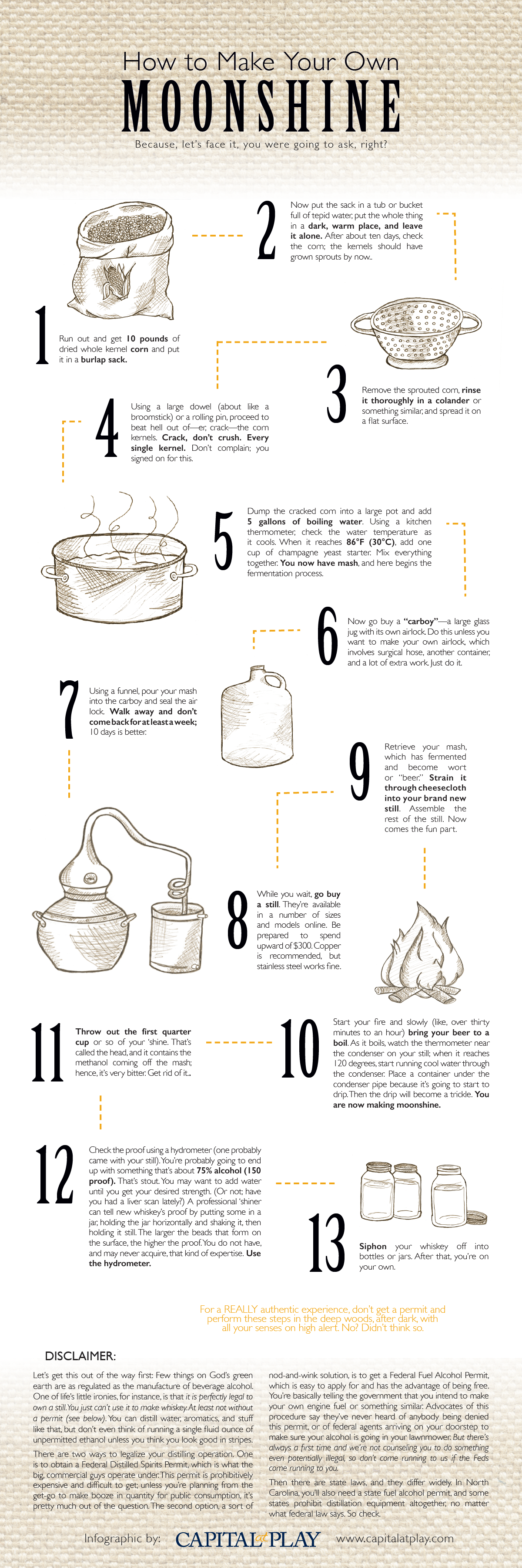 How to Make Moonshine How to Make Moonshine new images