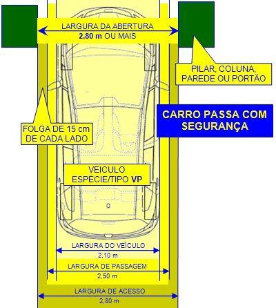 Acesso 224 Vaga Na Garagem Garagens E Estacionamentos