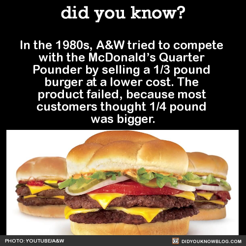 In The 1980s Aw Tried To Compete With The Mcdonalds Quarter