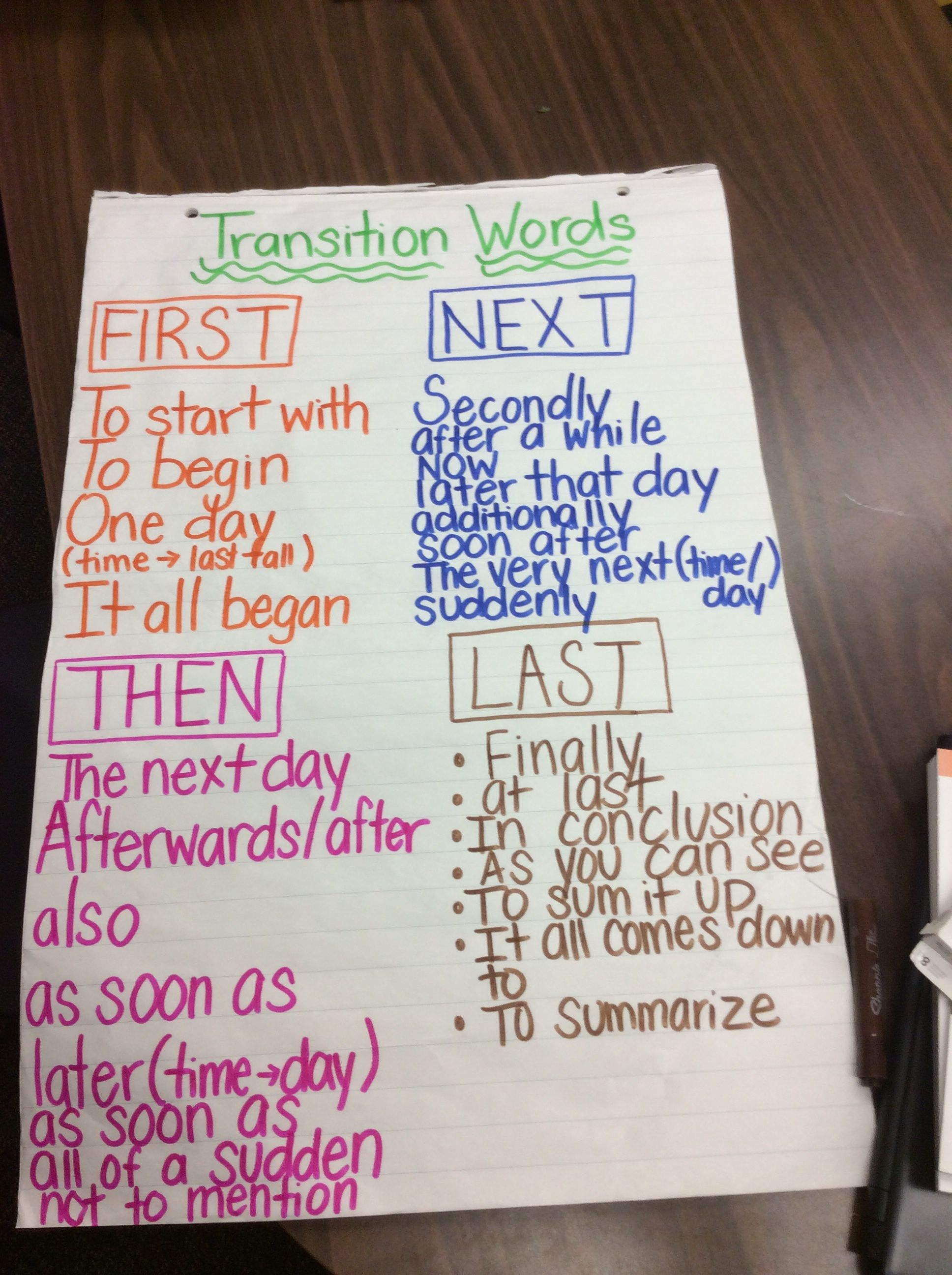 Anchor chart - Transition words for writing narratives.   First grade  writing [ 2592 x 1936 Pixel ]
