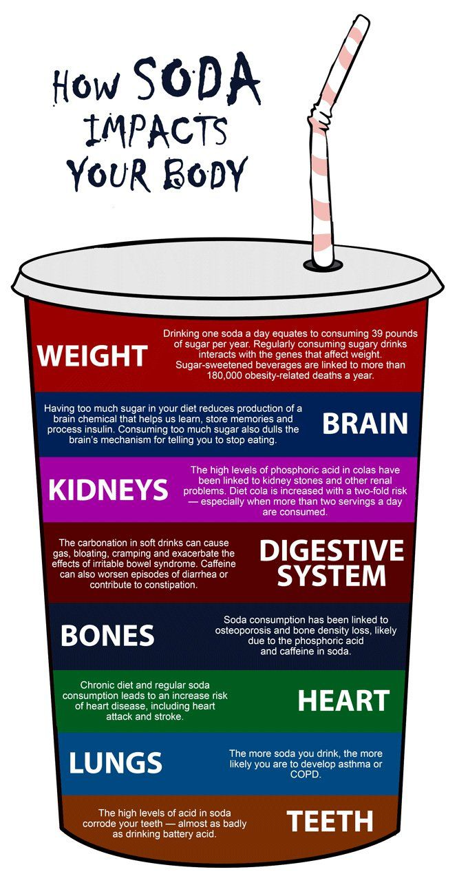 It S No News Flash That Soda Diet Or Otherwise Is Bad For Health But When It Comes To The Effects Of Soft Drink Co Health Kids Health Health And Nutrition