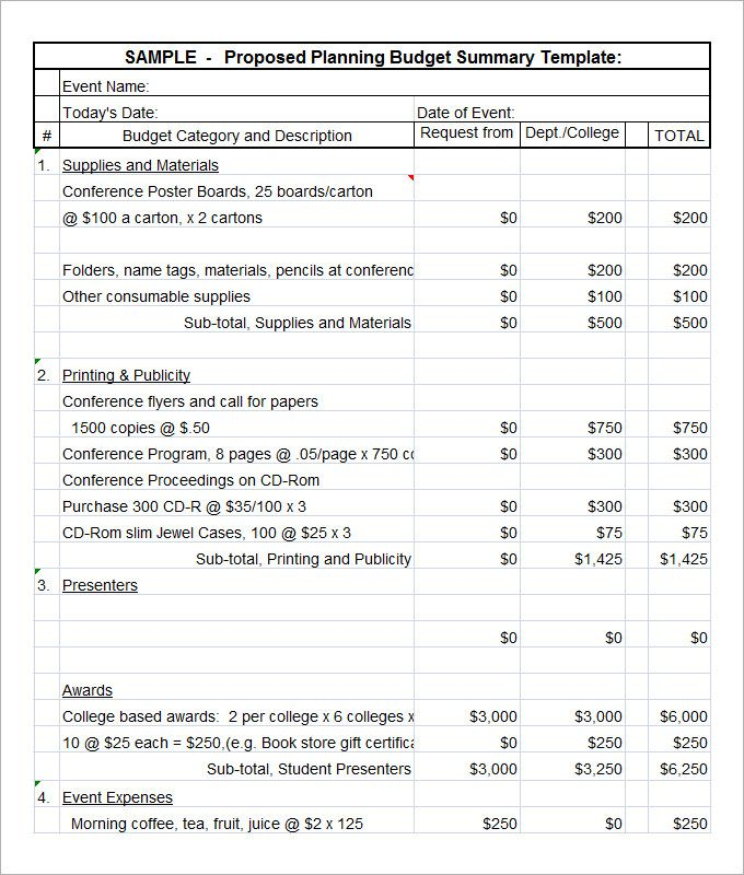 Lovely Budget Summary Template