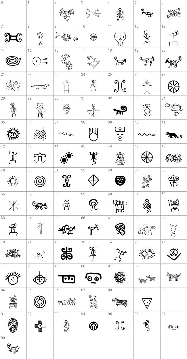 Petroglifos Venezolanos Espacio Venezolano En 2019 Petroglifos