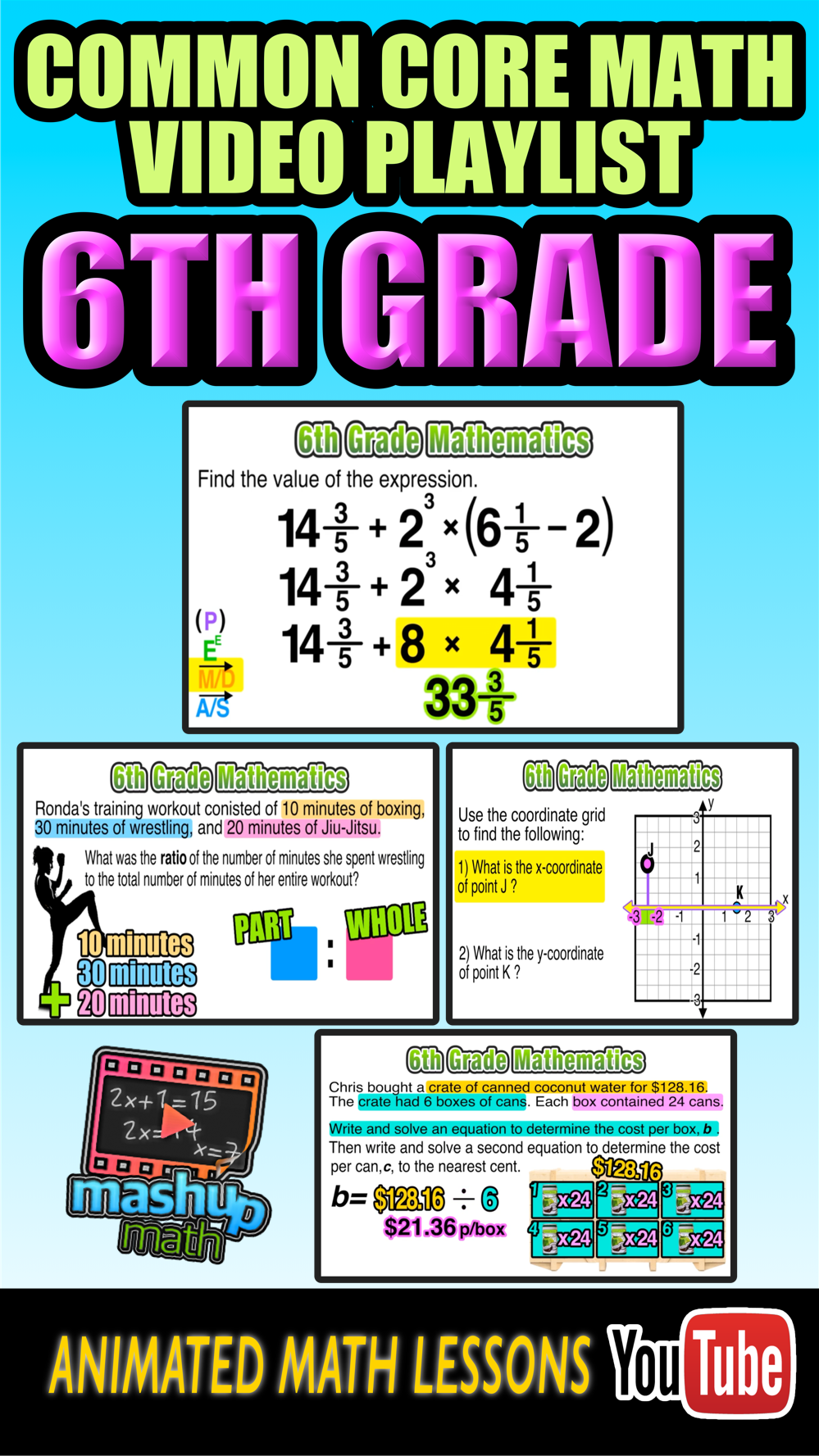 Need some help with 6th grade common core math? Check out our 6th ...