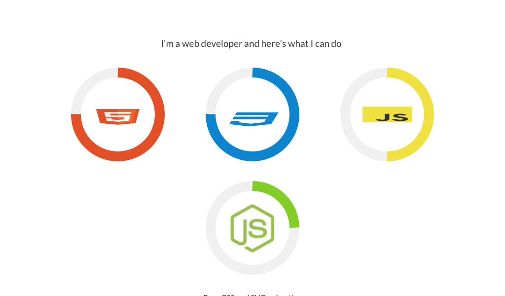 Pin by frolly on CSS Animations | Svg animation, Animation
