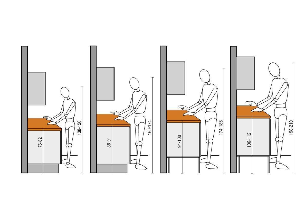 Arbeitsplatte Küche Höhe Körpergröße  Küchenplanung, Küchenideen