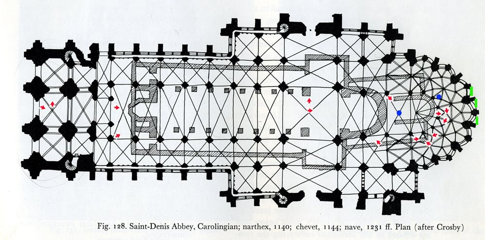 Gothic Architecture Plan Of The St Denis Abbey Paris Gothic Architecture Gothic Church Carolingian