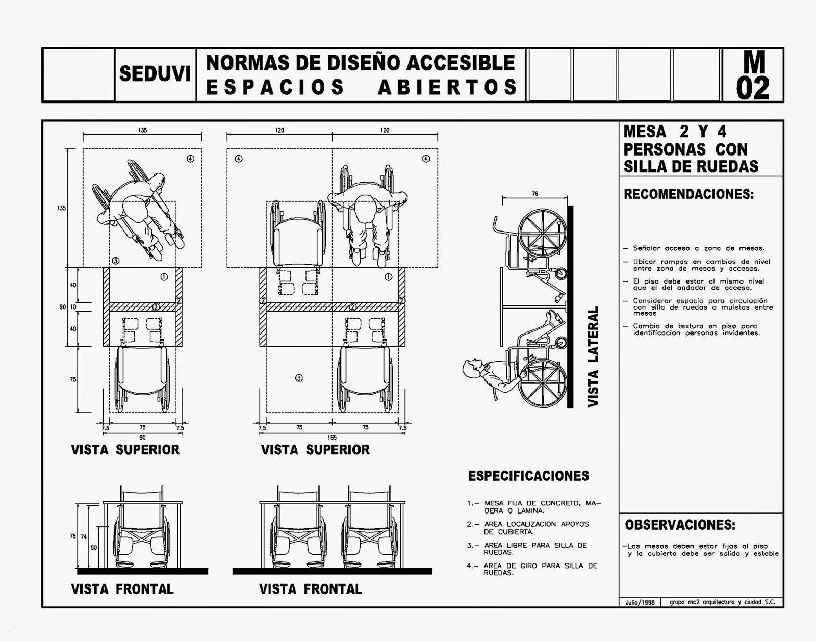 Diseno de ba o para discapacitados todo para el arqui for Medidas bano discapacitados