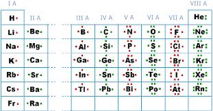 Httpsgooglesearchqestructura de lewis quimica httpsgooglesearchq urtaz Image collections