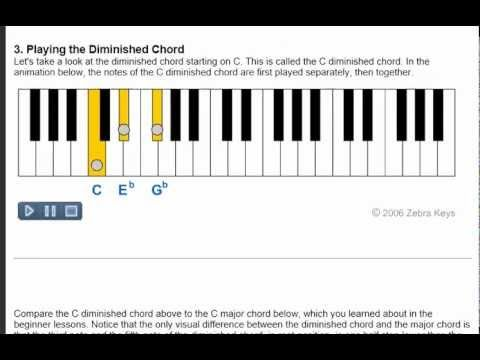Piano Chord Lesson 42 Learn The Formula Of Diminished Chord And