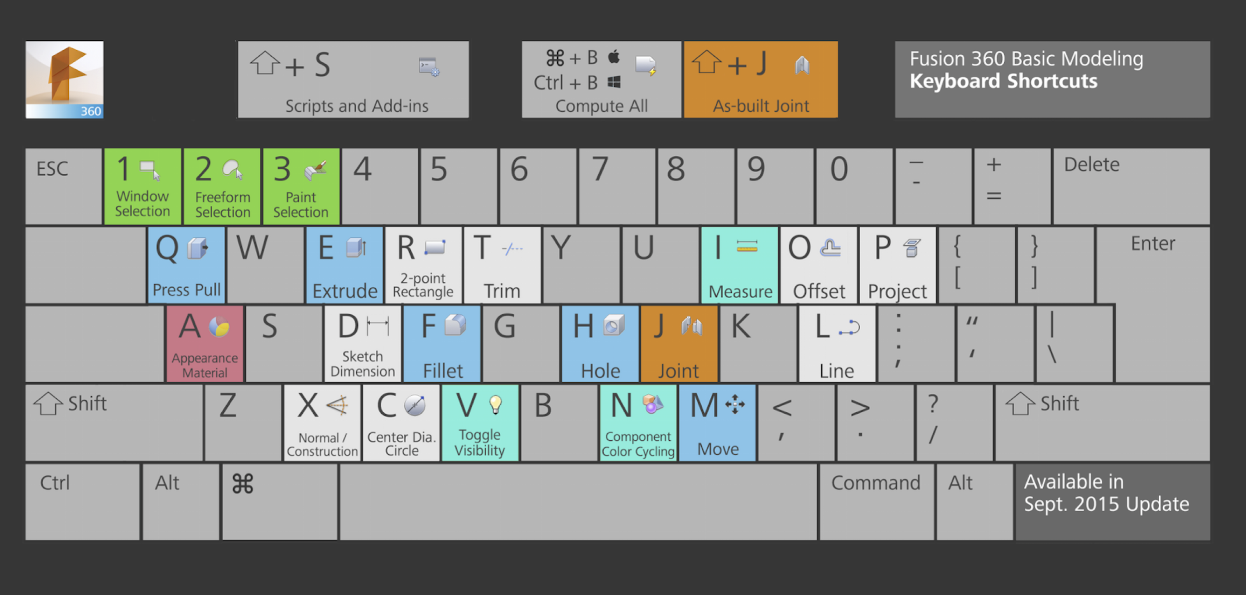 Keyboard shortcuts | Fusion 360 | Autodesk Knowledge Network | Autodesk | Pinterest | Knowledge ...