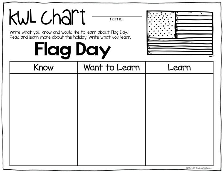 Flag Day Activities and Craft Flags, Language arts and Social - kwl chart