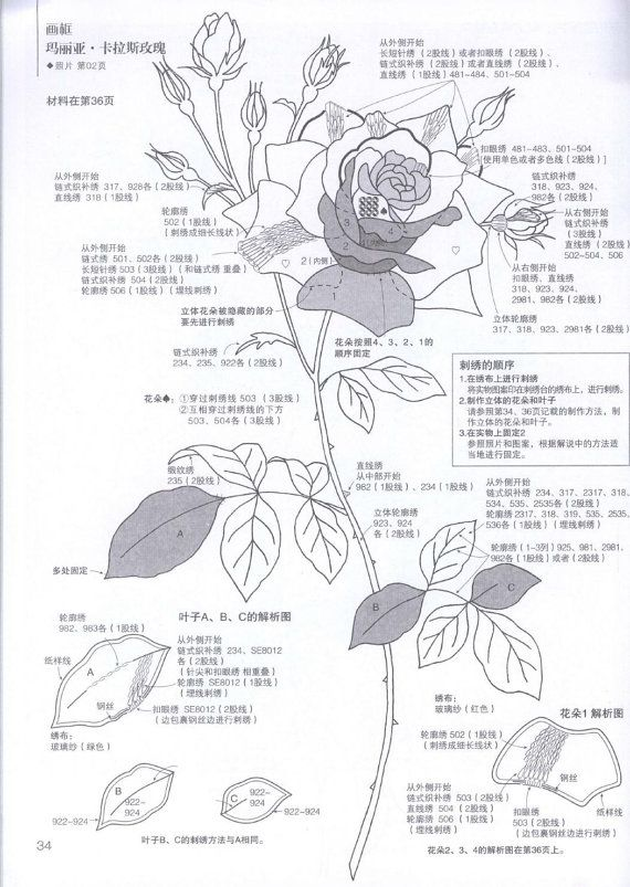 28 Rose Embroidery Patterns Rose embroidery embroidery