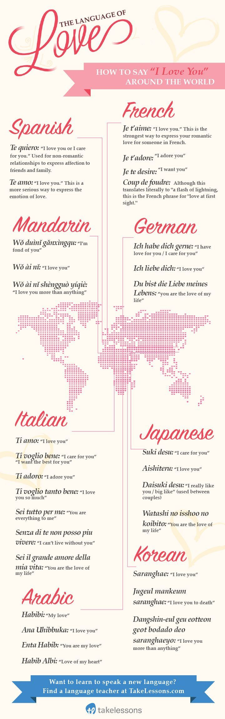 Educational Infographic The Language Of Love How To Say I Love You