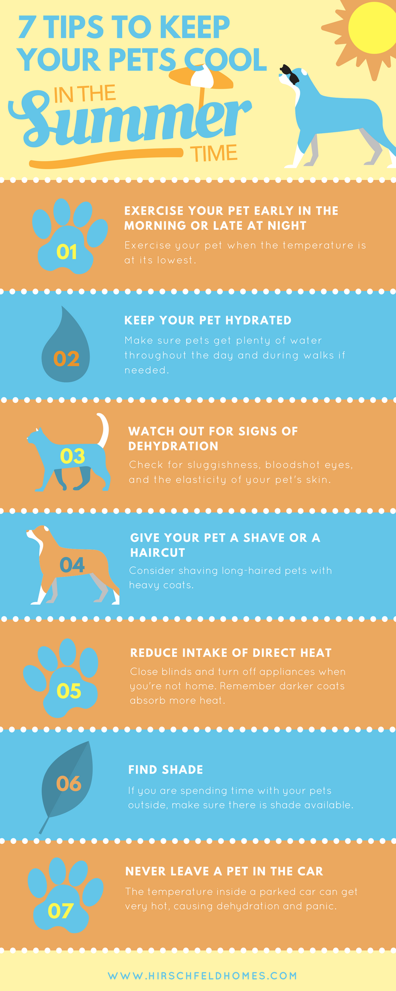 7 Tips For Keeping Your Pets Cool This Summer Your Pet Pets Cool Stuff