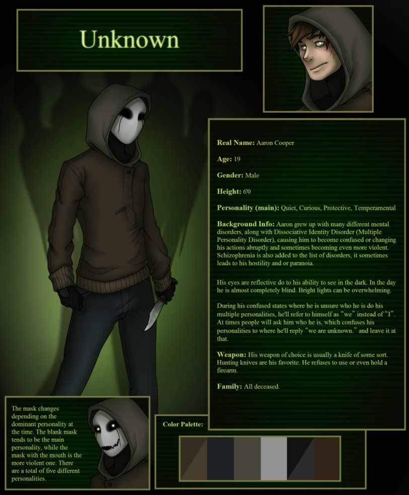Silver Real Time Quote: Unknown: Character Sheet By Abbottcreations.deviantart.com