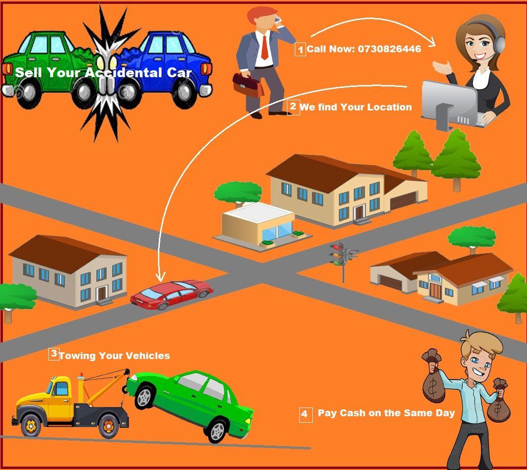 Get here our best offer for old Honda Car, damaged Nissan Trucks ...