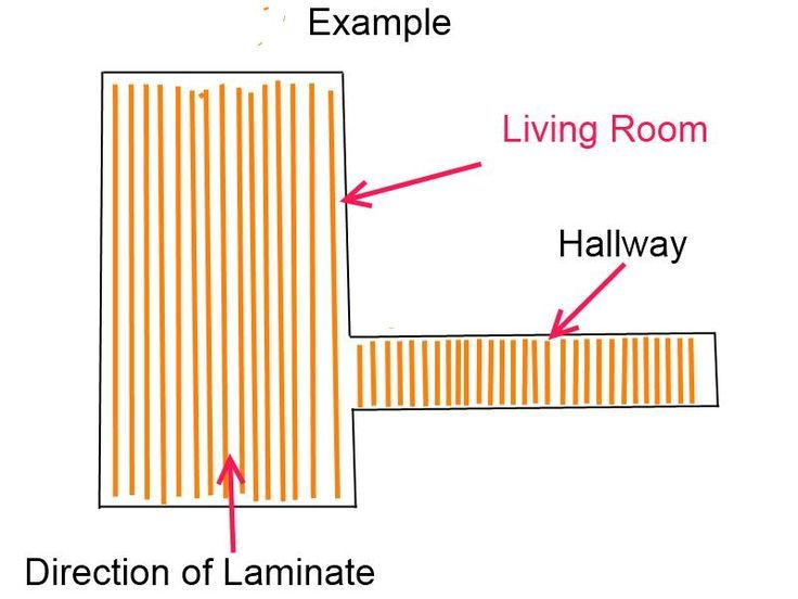 Which Way To Install Laminate Flooring In Hallway Laminate