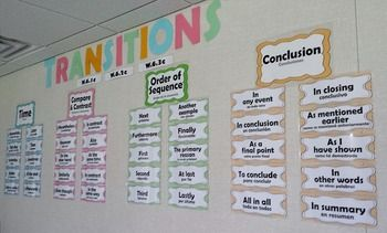 Transitions Word Wall ~ Common Core 4-8