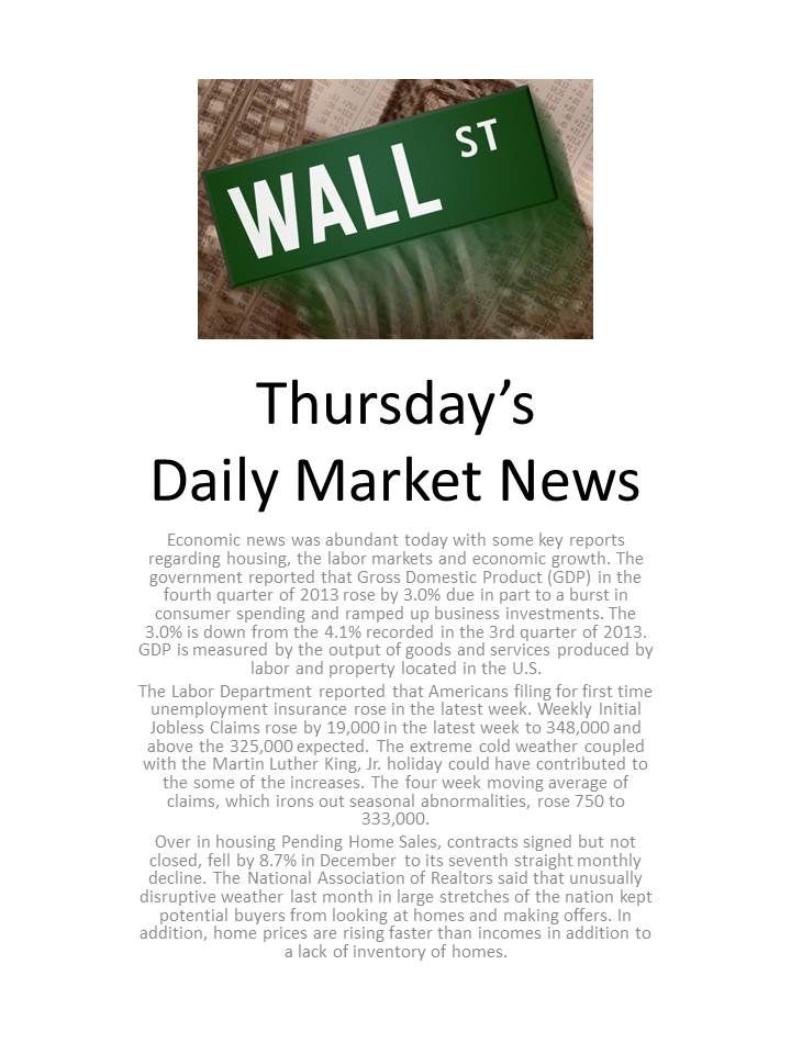 Thursday Market News 1-30-14. www.equitysourcemortgage.com