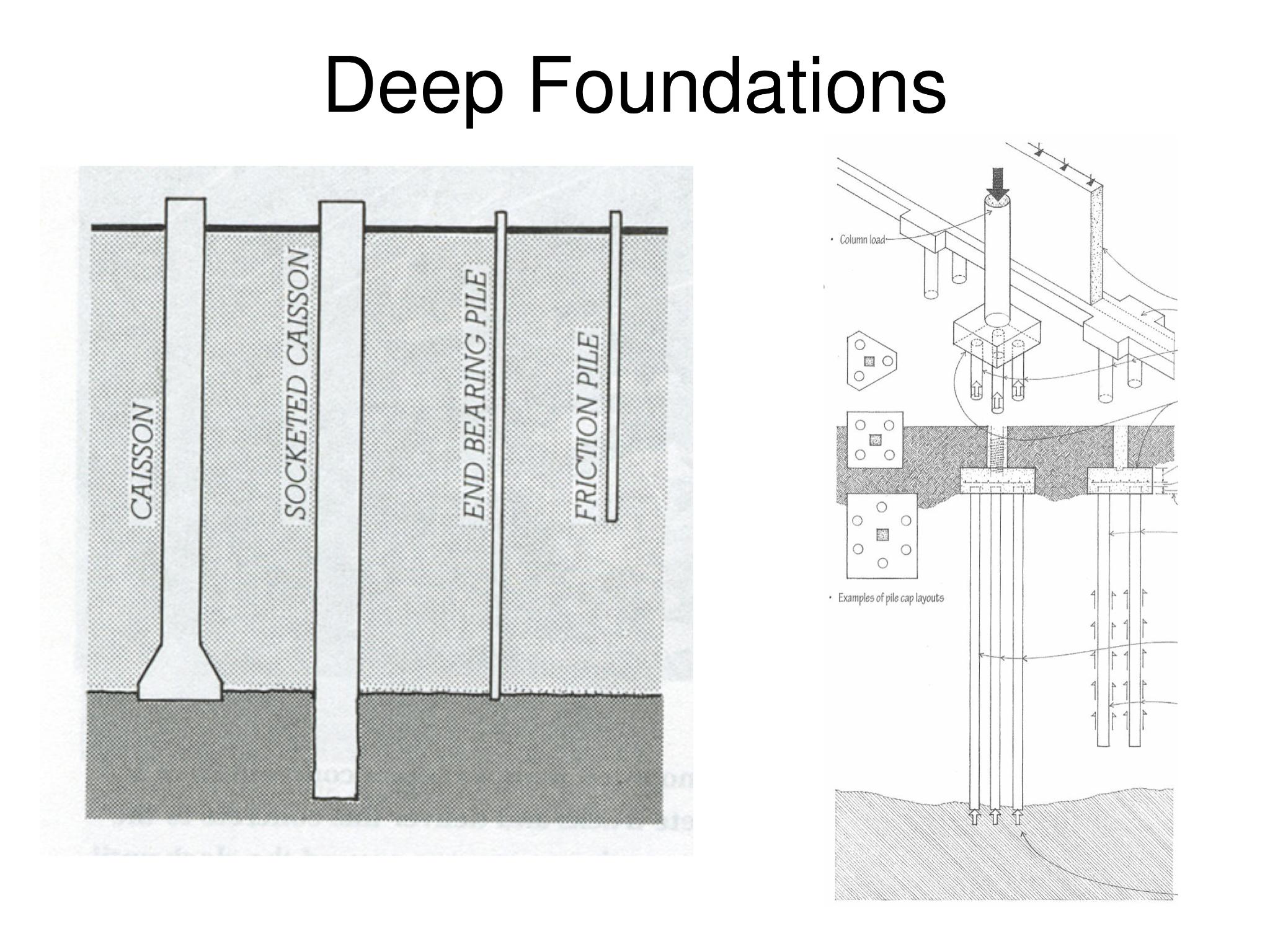 piles vs caissons soils and foundations pinterest. Black Bedroom Furniture Sets. Home Design Ideas