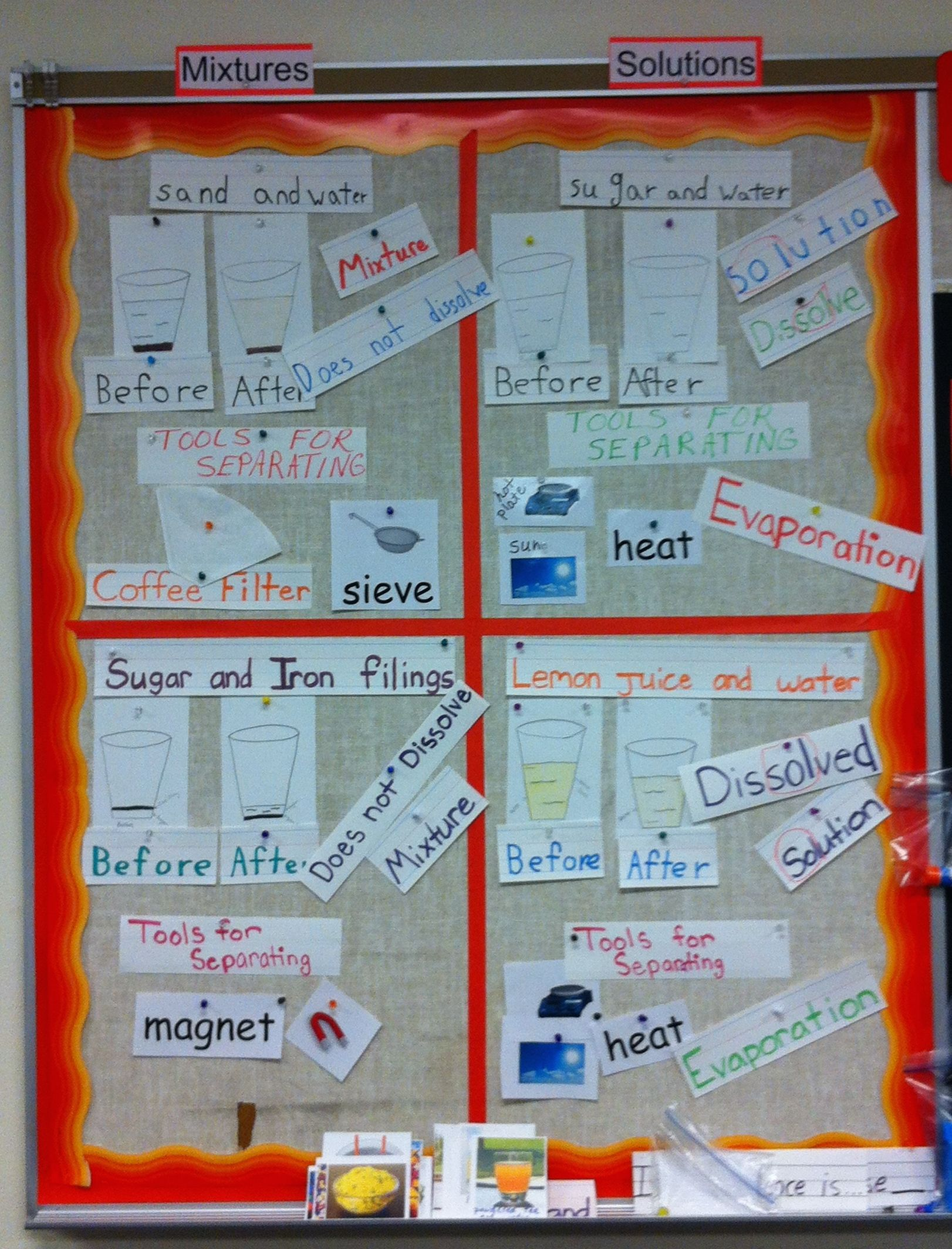 Science Teks 5 5cd Mixtures And Solutions Rrisd Interactive Word Wall Science Word Wall 5th Grade Science [ 2128 x 1622 Pixel ]