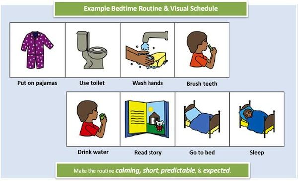 Example Bedtime Routine | Visual Schedules | Pinterest ...