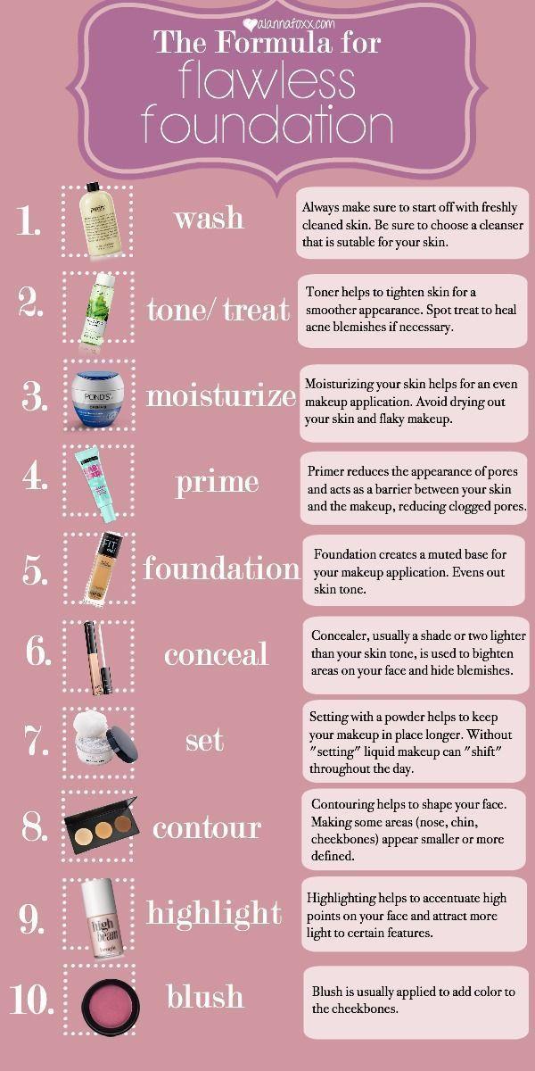 Photo of Perfektes Make-up: 8 Super-Einfache Schritte für Suchen Einwandfreie–Schnell!