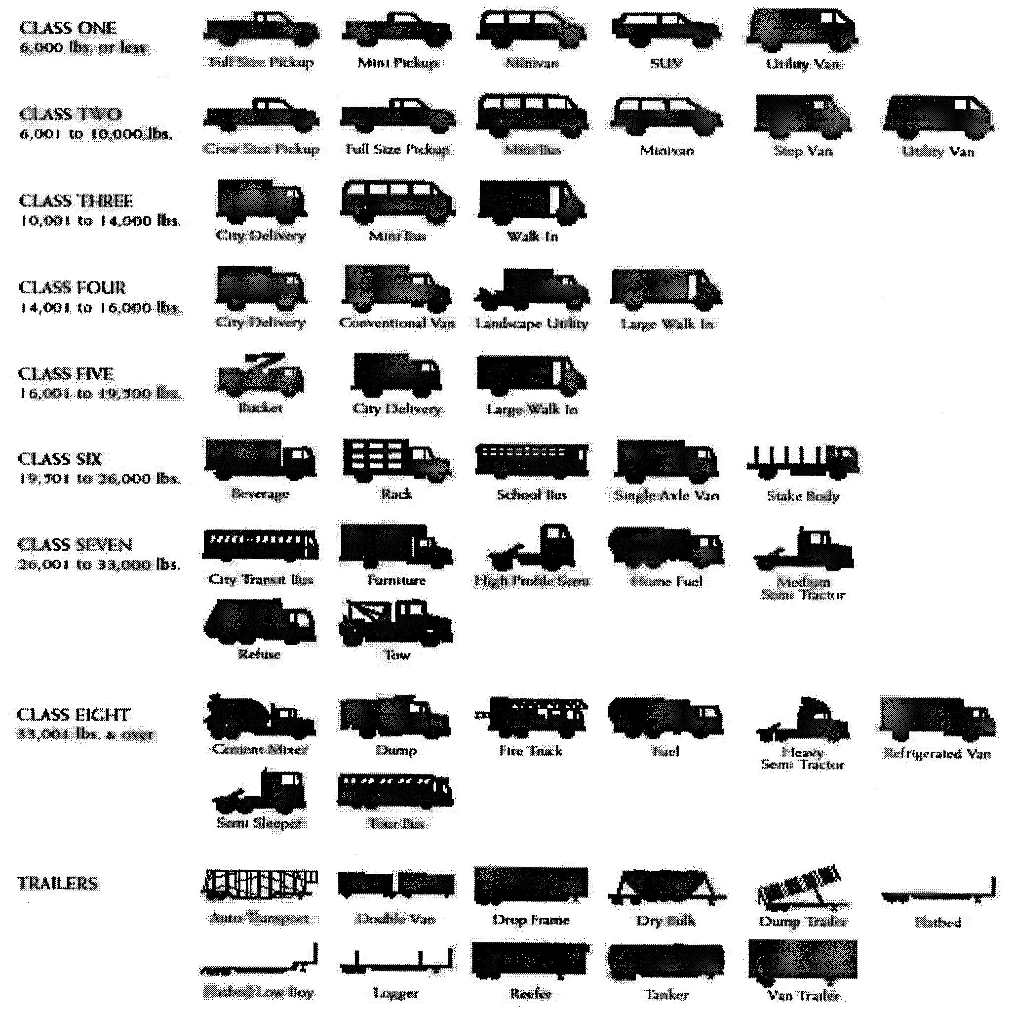 truck weight class chart - Olala.propx.co