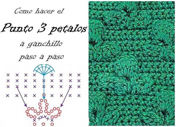 Hermosa Patrón De Tejer Libre Bandera - Ideas de Patrón de Tejer ...