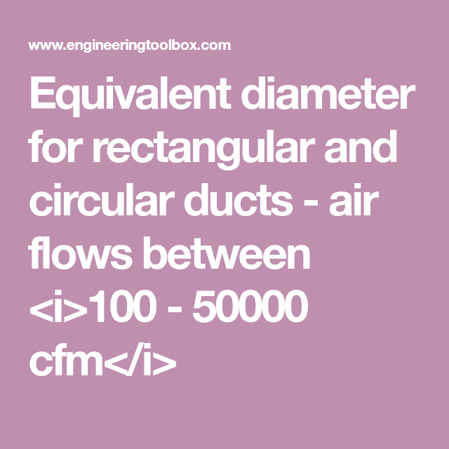 Equivalent Diameter For Rectangular And Circular Ducts Air Flows Between I 100 50000 Cfm I Hvac Duct Ventilation Duct Duct