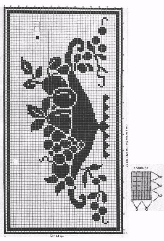 Crochet pattern of Rug - FRUIT BASKET | crochet canastos | Pinterest ...