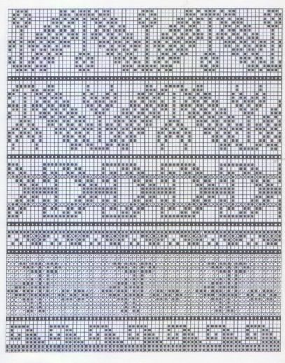Andean Knitting charts + The Andean Tunics (Met.Museum) - Monika ...