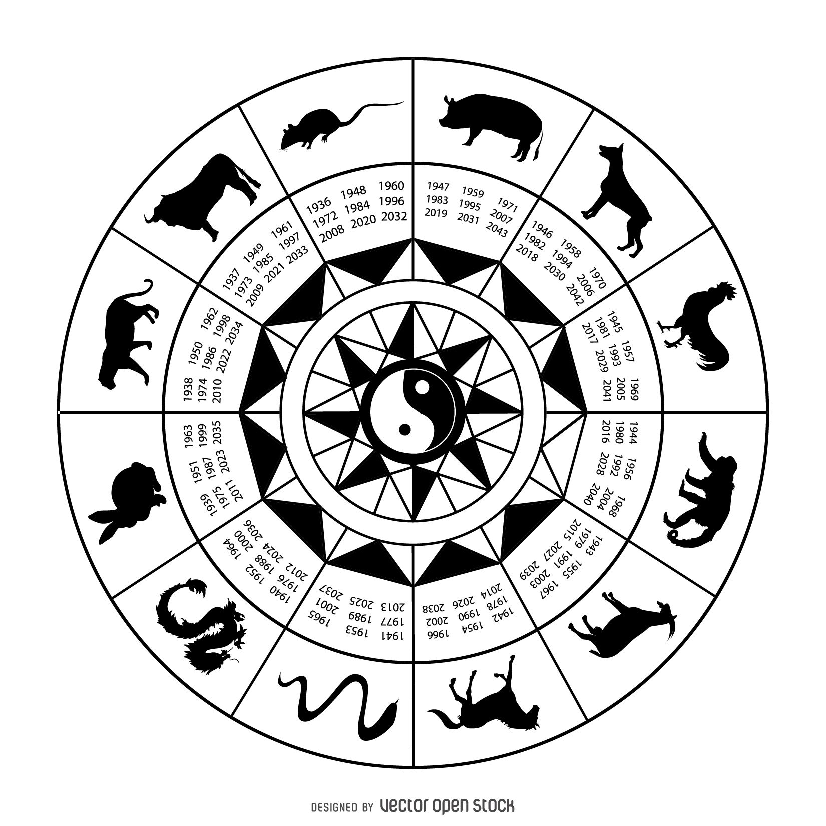 Chinese zodiac circle with animals horoscopes and zodiac symbols chinese zodiac circle with animals buycottarizona Image collections