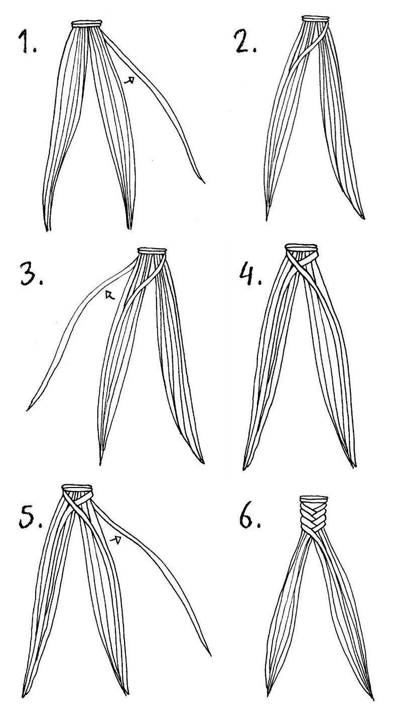 fishtail braid diagram