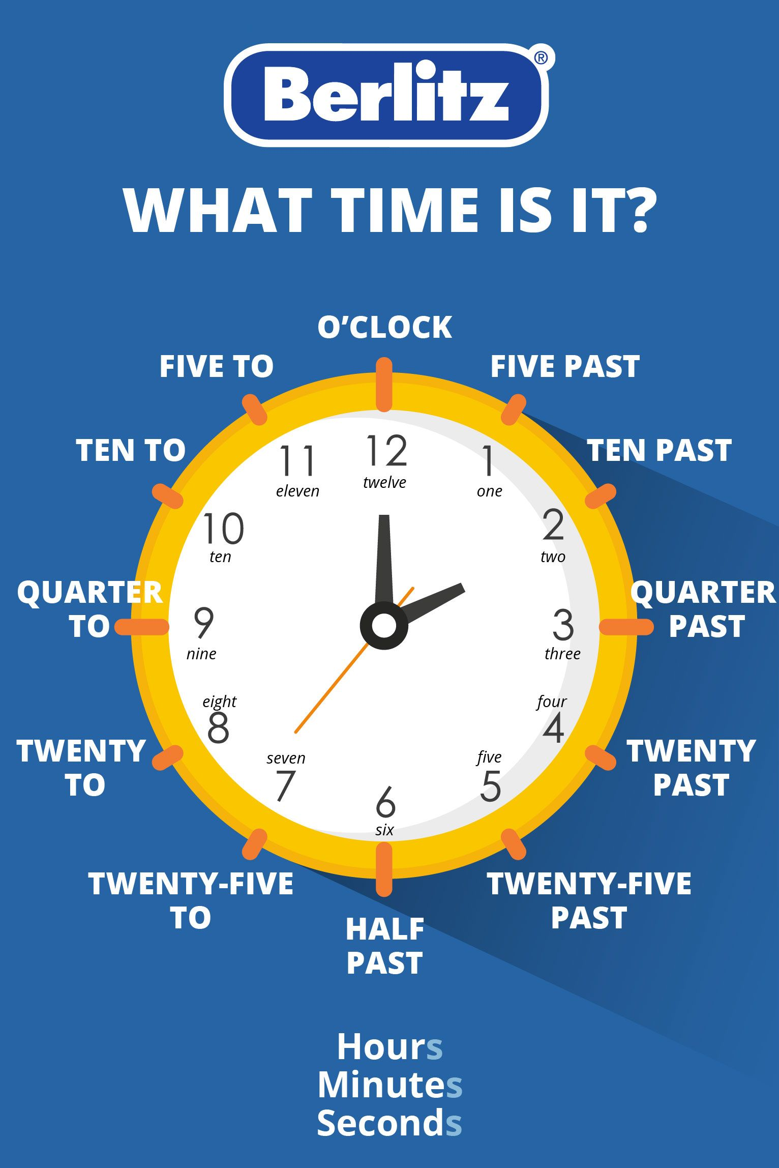 Learn How To Tell The Time In English Como Aprender Ingles Basico Material Escolar En Ingles Actividades De Ingles