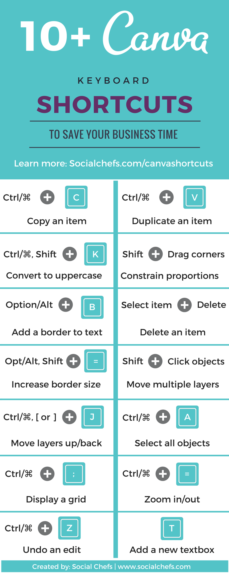 Infographic 10+ Canva Keyboard Shortcuts