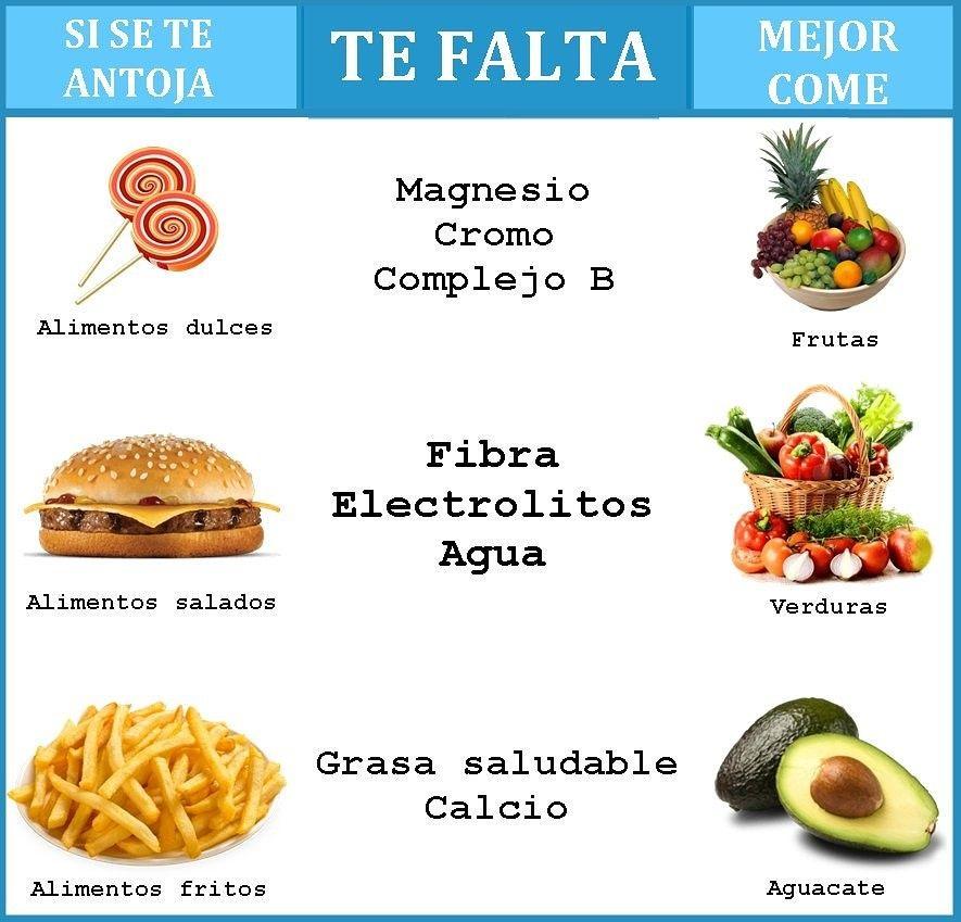 Food Beneficios Benefits Salud Alimentos Alimentos Fritos Alimentacion