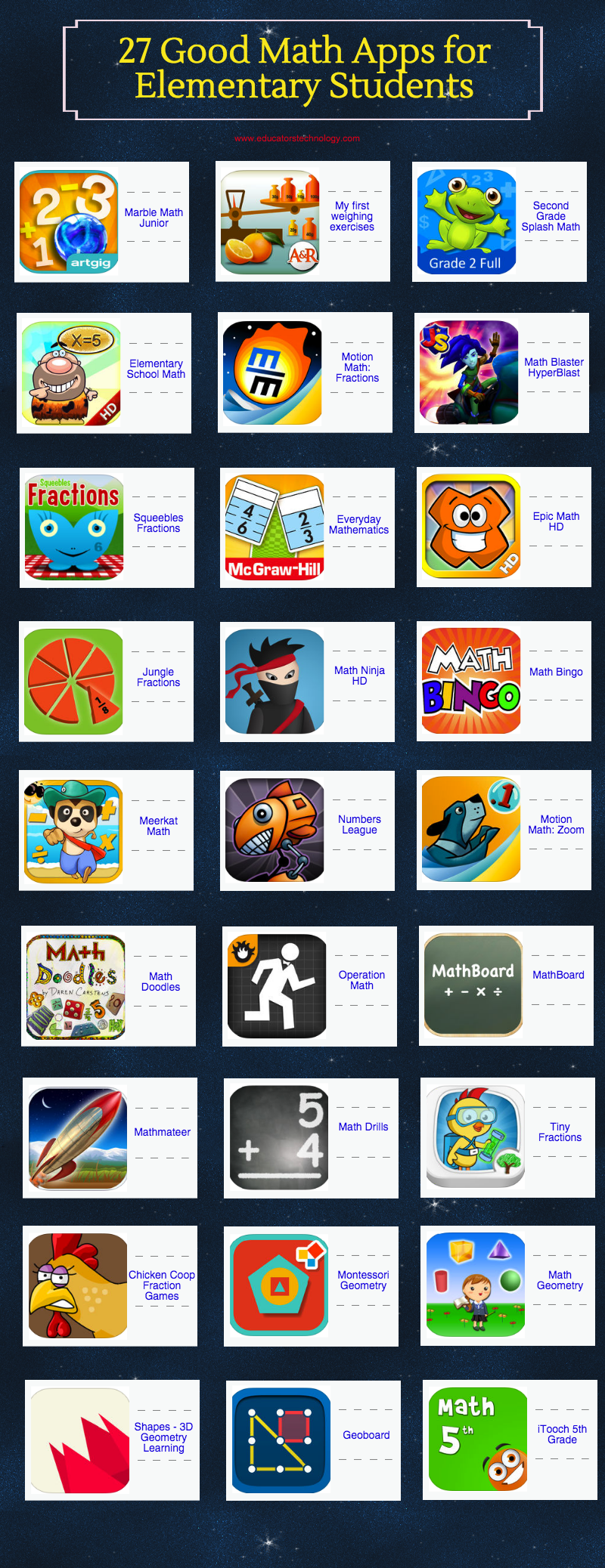 27 Good Math Apps for Elementary Students | Math, Students and School