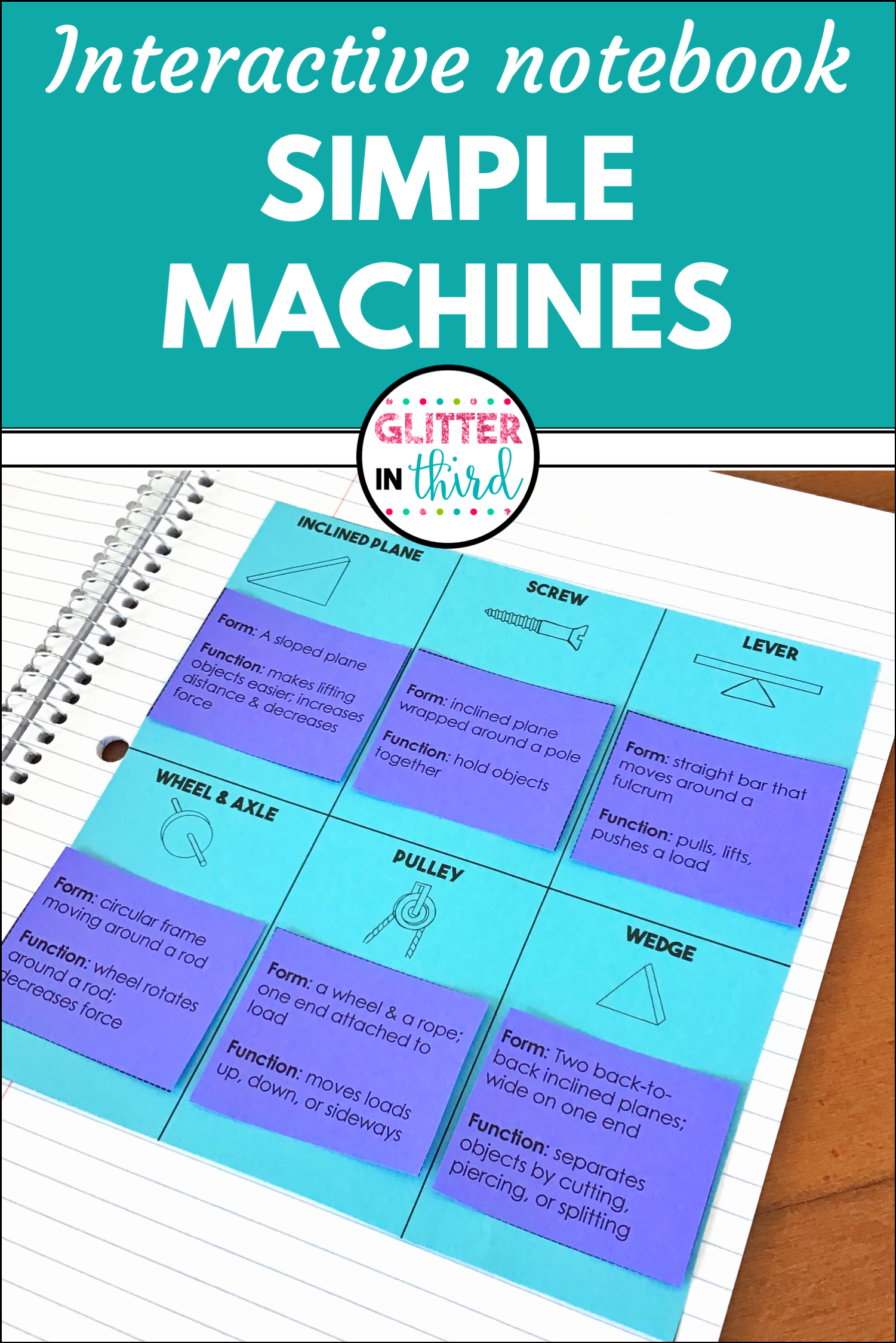 Simple Machines Amp Compound Machines Interactive Notebook
