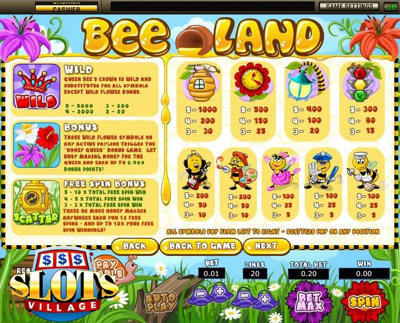 Bee Land Slot Machine Masterpieces come in all shapes and sizes, especially within the realm of online slots play.Released amongst a myriad of dud titles comes Bee Land, a game that takes place in a garden, but carries certain characteristics that put it a hair ahead of the competition/5(15).Hekimhan