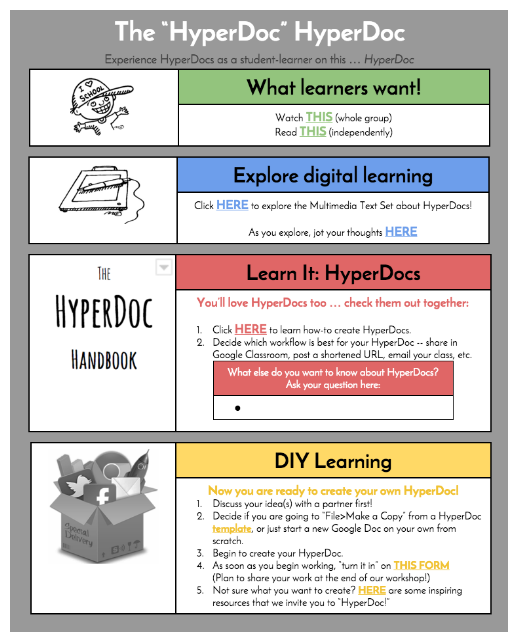 Hyperdoc Https Docs Google Com Document D 1ybefrgzdjjakany22fh4xmplfhdctrpqqd6lrscfcci Edit Usp Sharing Teaching Technology Classroom Tech Teacher Tech