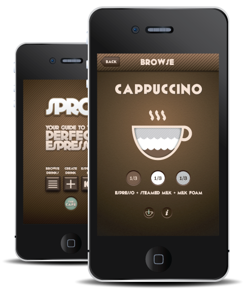 SPRO Your Guide to the Perfect Espresso Beautiful IOS